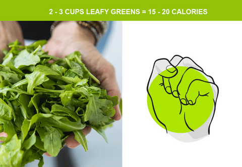 1 cup of leafy green and serving size