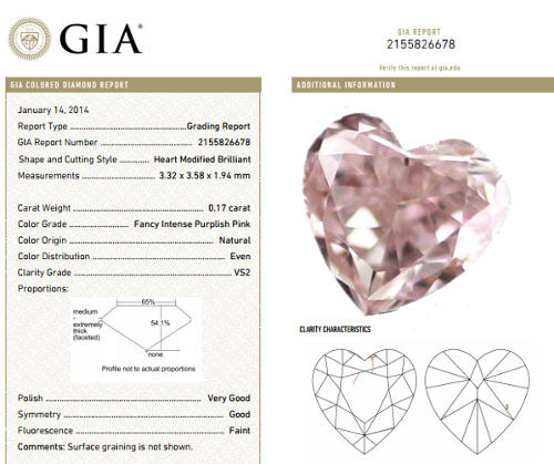 Fancy colored diamonds are graded by the GIA based on color saturation and distribution