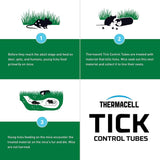 Thermacell TC24 Tick Control Tubes 24 Pack Cover 1 Acre for 6 months