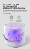 UV Home Sterilization Lamp Disinfection - Shelark