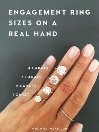 Engagement Rings On A Real Hand