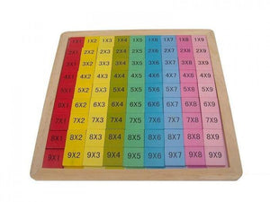 Wooden Times Tables Learning Game