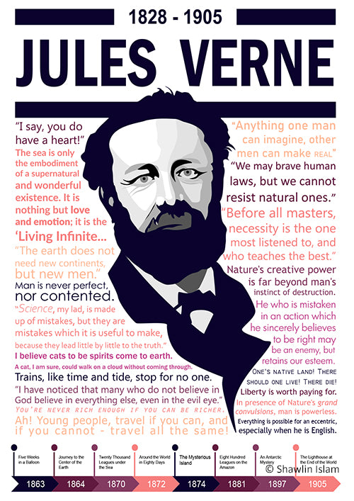 Quotes by Jules Verne Typographical info graphic by Shawlin Islam