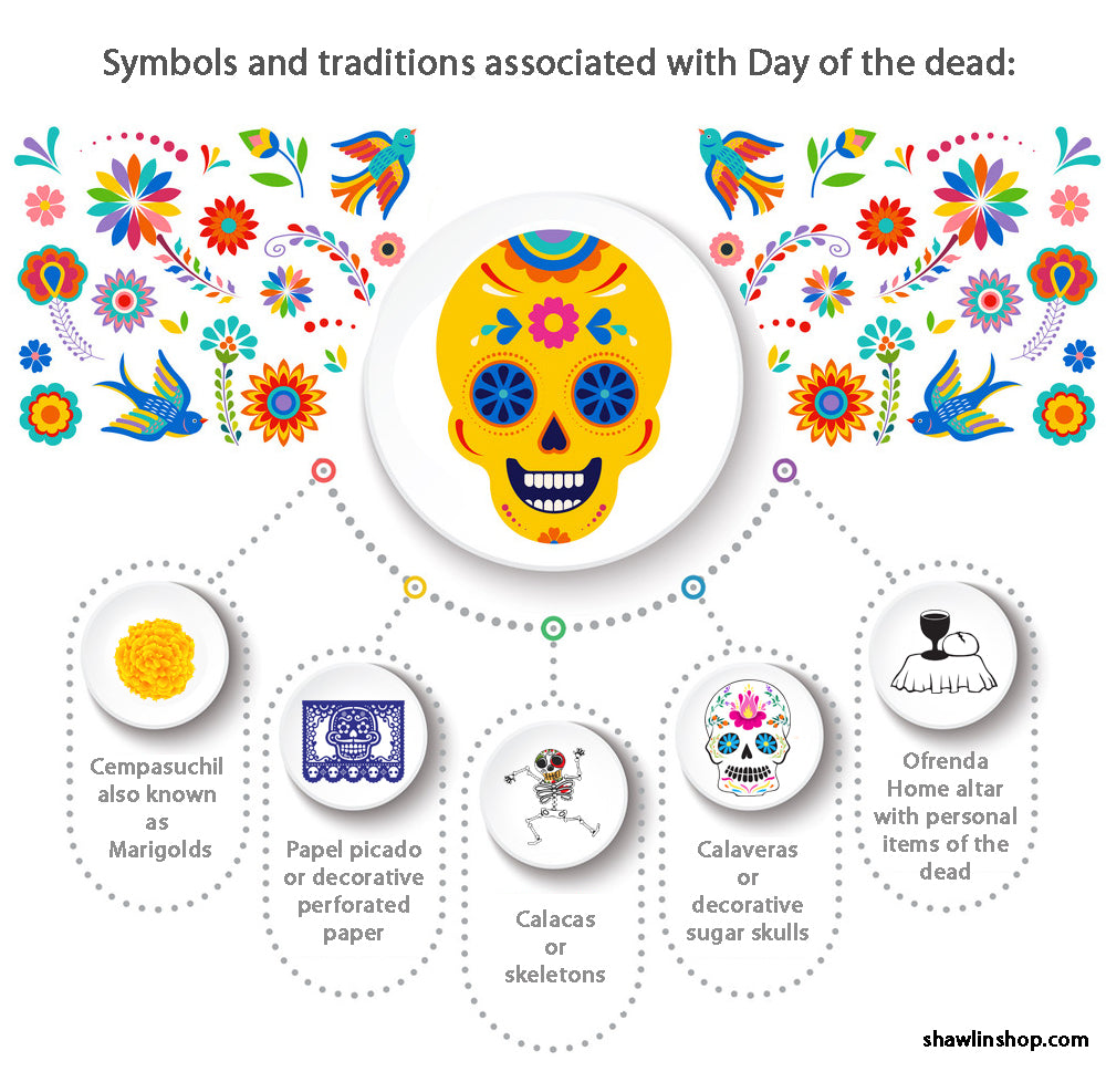 Day of the dead- compensating grief with sarcasm and mockery on 'Dia de los muertos'