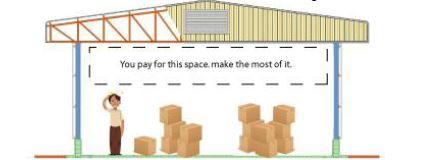 Fundamentals of Modern Warehousing