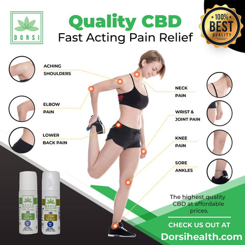 CBD Pain Relief Roll On