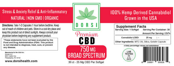 Third party tested CBD Softgels
