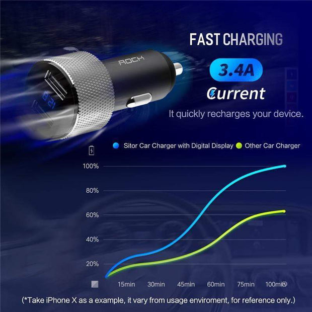 Smart Car Charger Car Charger trendpicky