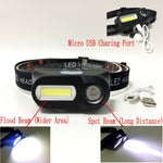 3W COB & 1W LED Headlamp