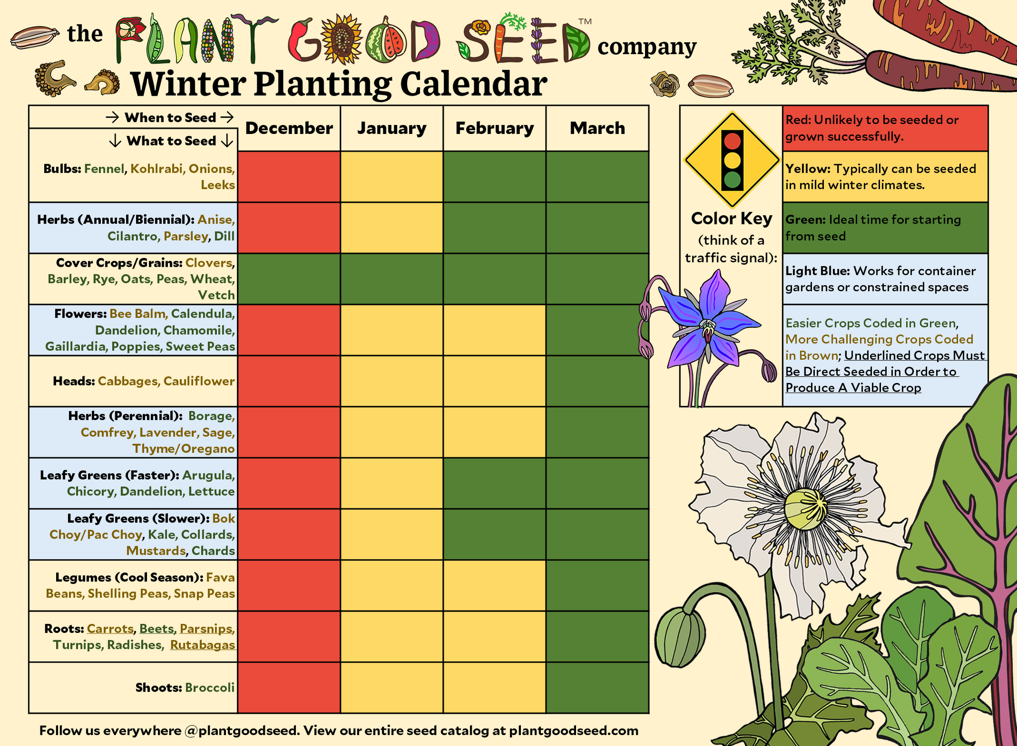 Winter Planting Calendar Southern California