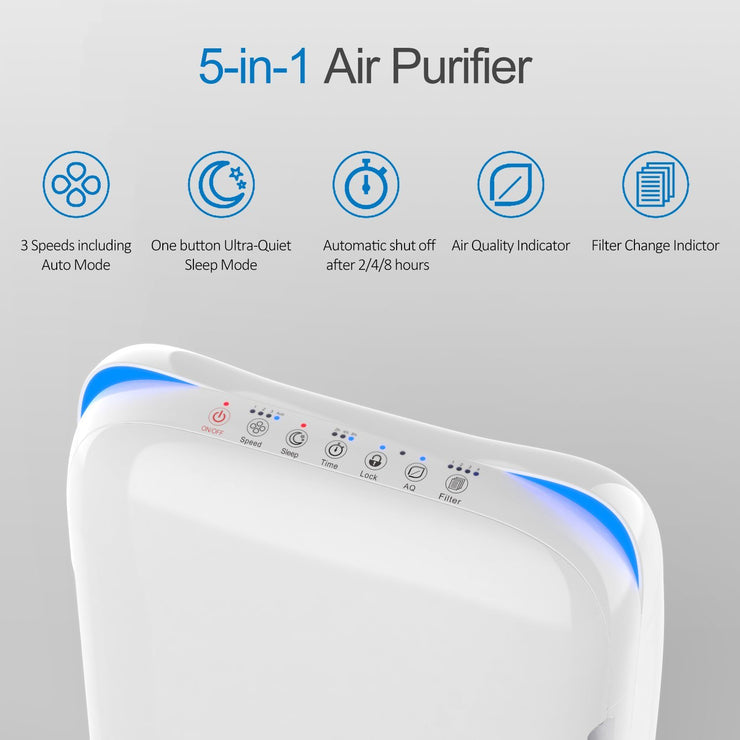 AP-001S Air Purifier - Large Rooms Air Purifier Renpho