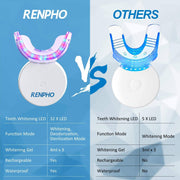 RENPHO Teeth Whitening Kit, Cordless 32XLED Accelerator Lights for Whitening Sensitive Teeth, 3X4ML Whitening Gels with 35% Carbamide Peroxide Health Renpho