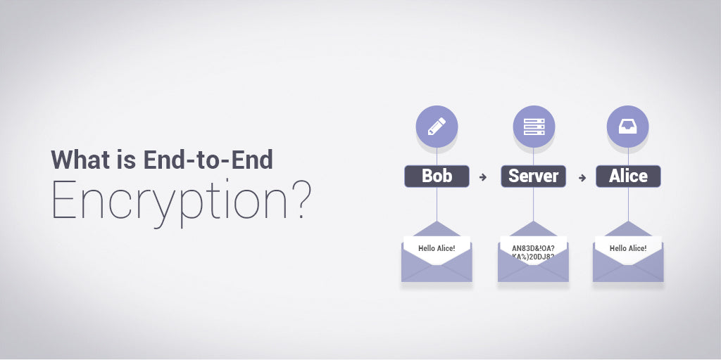 Simplified description of end-to-end encryption by our friends at ProtonMail
