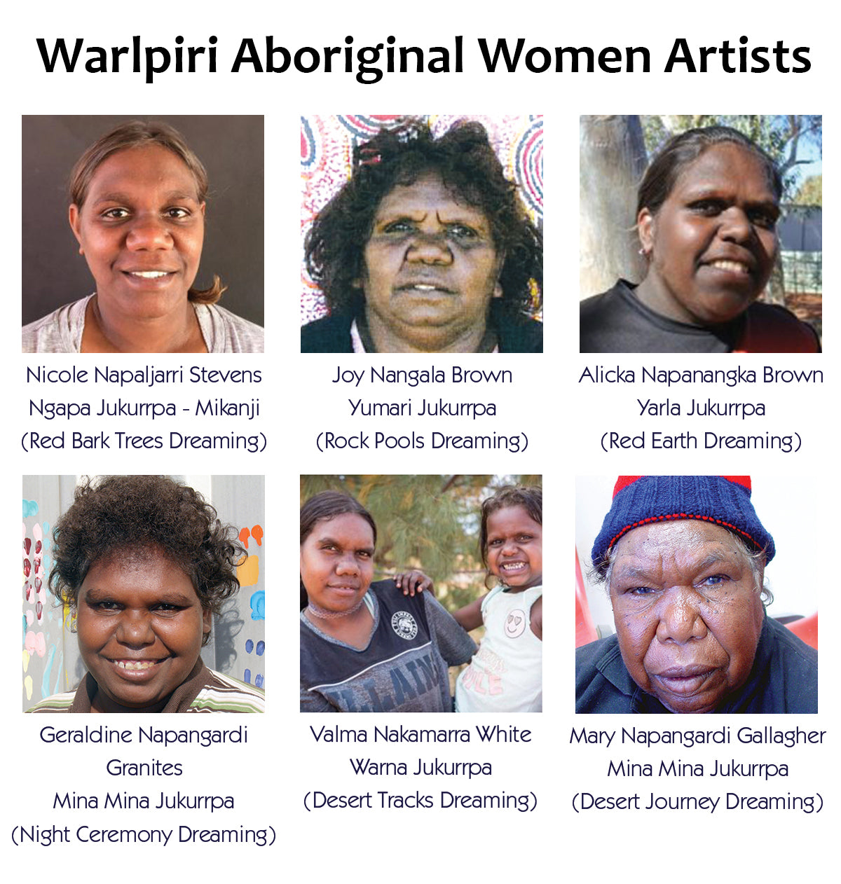 Traditional Warlpiri Aboriginal Women Artists, Ethical Art