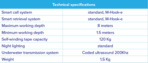 Clik Techingal Specifications Perlage Yachting