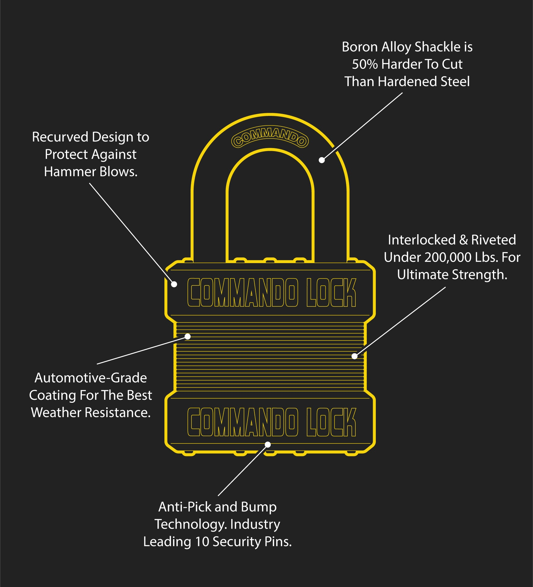 Commando Lock Best Security, Hard To Cut, Military Padlock