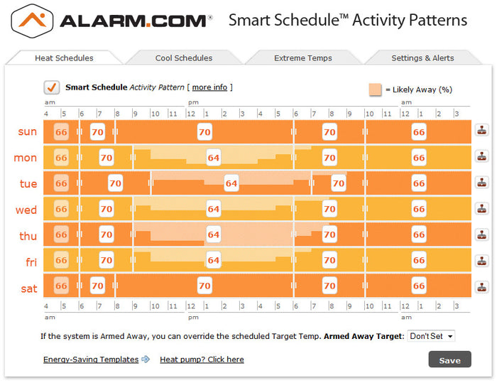 Smart scheduling with the alarm.com app