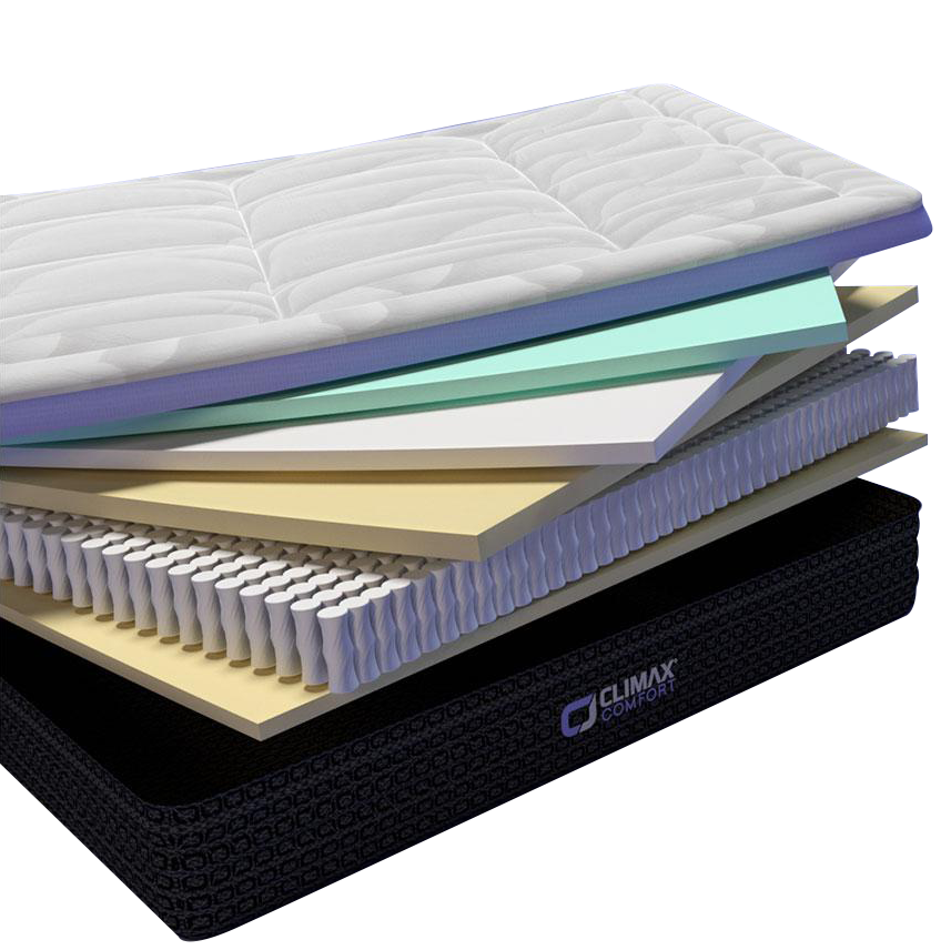 Climax comfort mattress layer breakdown