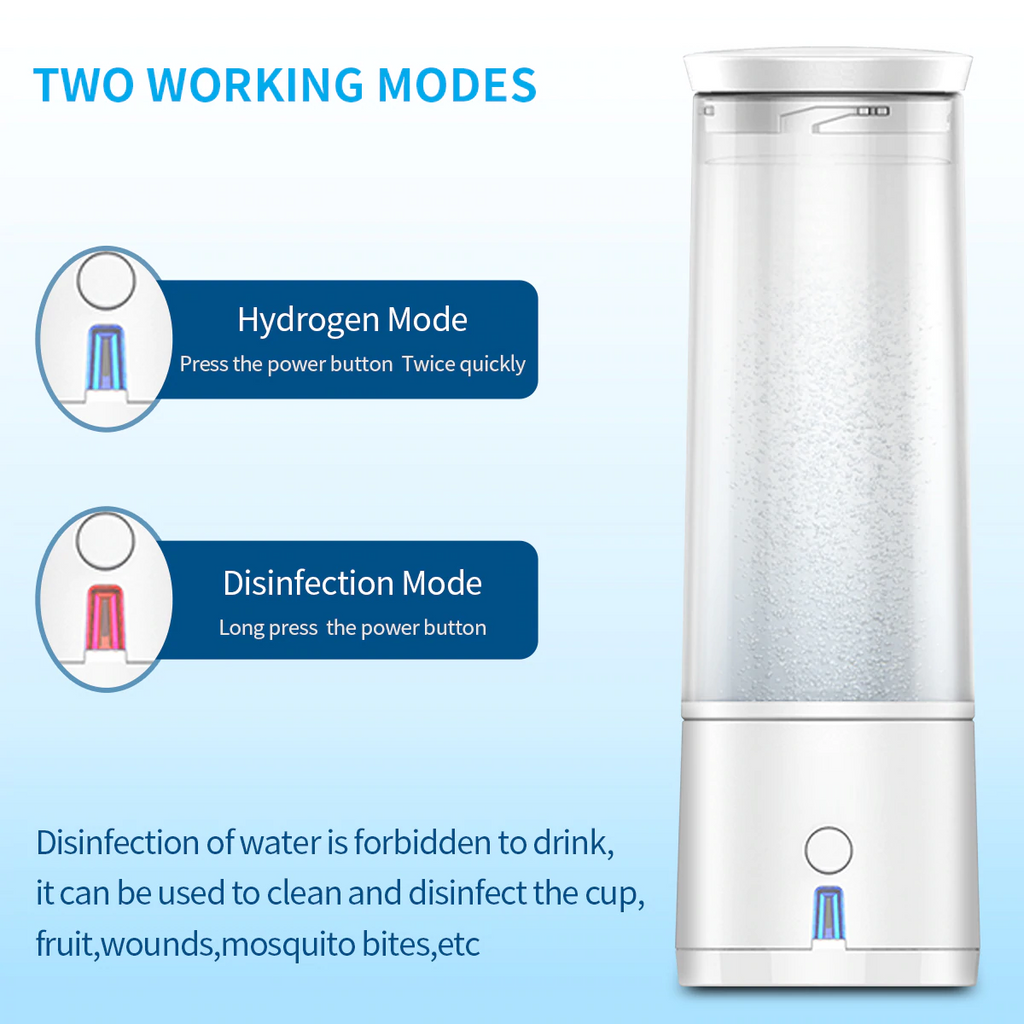 Molecular Hydrogen Rich Infused Water Generator Bottle 2019 Japan SPE PEM Technology Best Healthy Alkaline Infused Ionizer USB Rechargeable Device Travel Machine