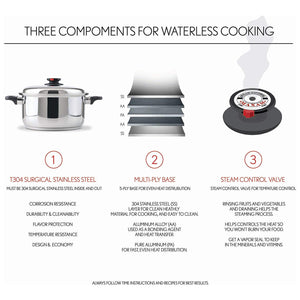 Heavy Duty Waterless Cookware Set, Steel Construction with Heat & Cold Resistant Handles, 17-Pieces-The H2O™ Water Bottles-The H2O™ Water Bottles - Buy Now Order For Sale Best Price Online Shop Purchase Review Amazon Walmart Best Buy Free Shipping