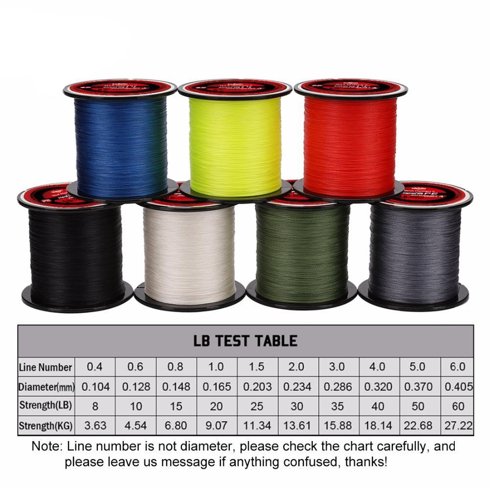 Triposeidon Series Fishing Line