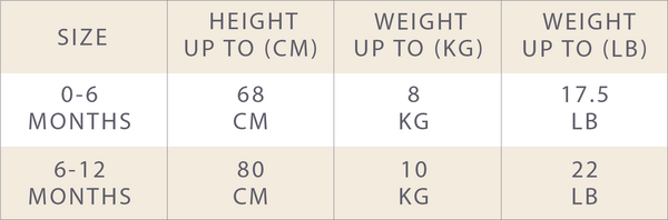 Kura car seat blanket sizing chart