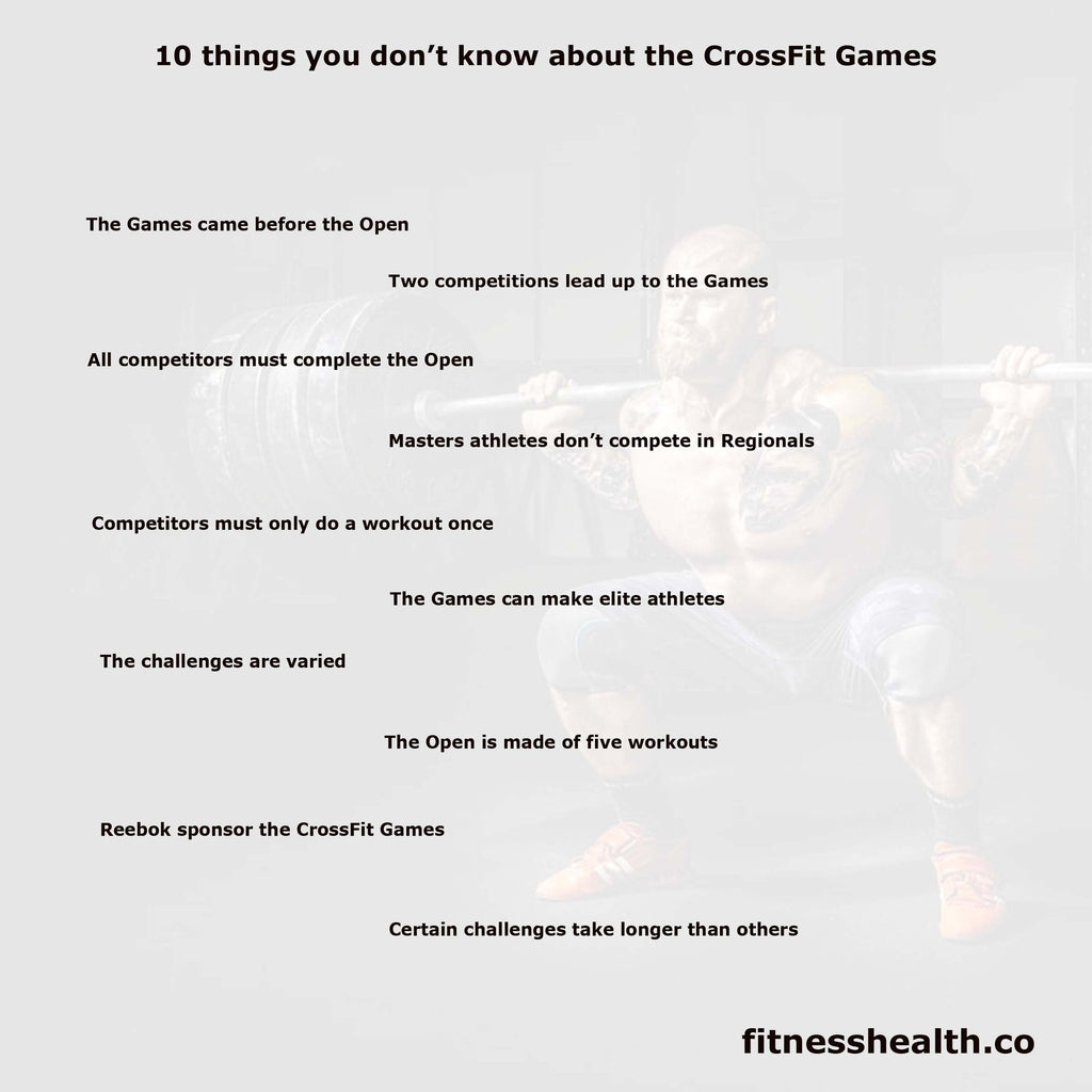 10 things you don't know about the CrossFit Games