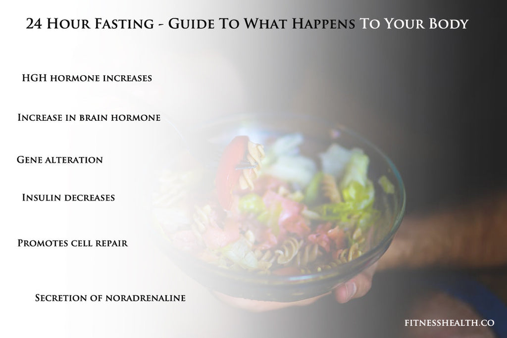 24 Hour Fasting - Guide To What Happens To Your Body