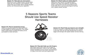 5 Reasons Sports Teams Should Use Speed Resistor Harnesses