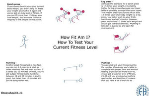 How Fit Am I ? How To Test Your Current Fitness Level