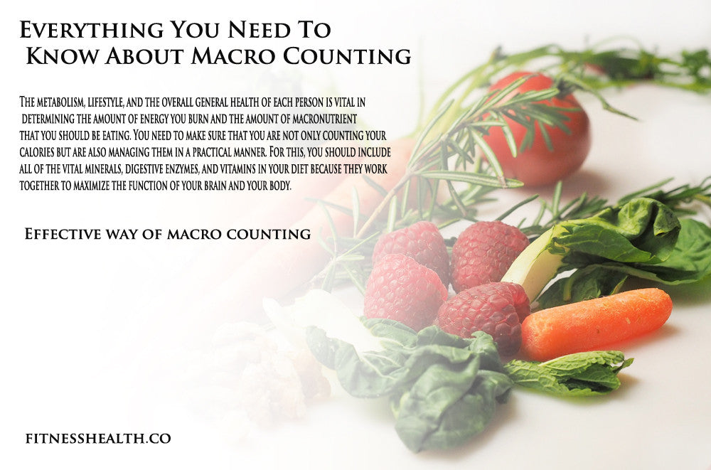 Everything You Need To Know About Macro Counting