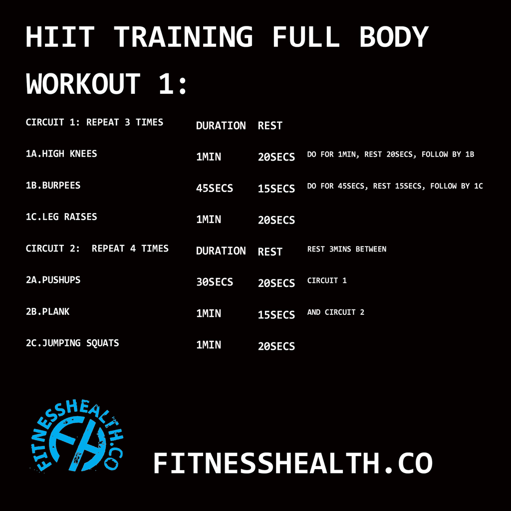 HIIT Training workout 1 Full Body