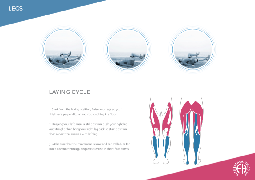LAYING CYCLING
