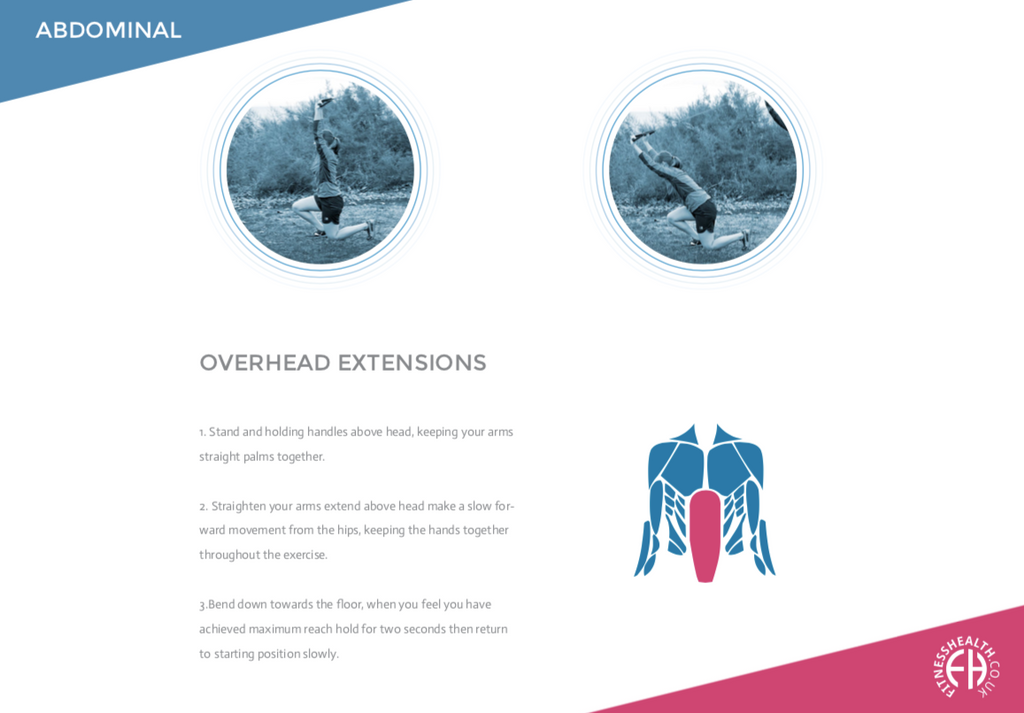 OVERHEAD EXTENSIONS