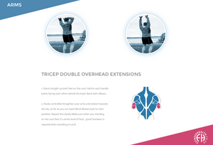 TRICEP DOUBLE OVERHEAD EXTENSIONS