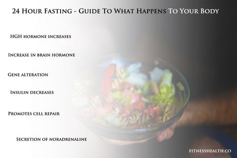 24 Hour Fasting - Guide To What Happens To Your Body by Rene