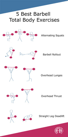 5 Best Barbell Total Body Exercises By Paul Harwood