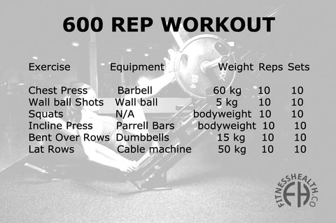 600 Rep Gym Total Body 45 Minute Workout