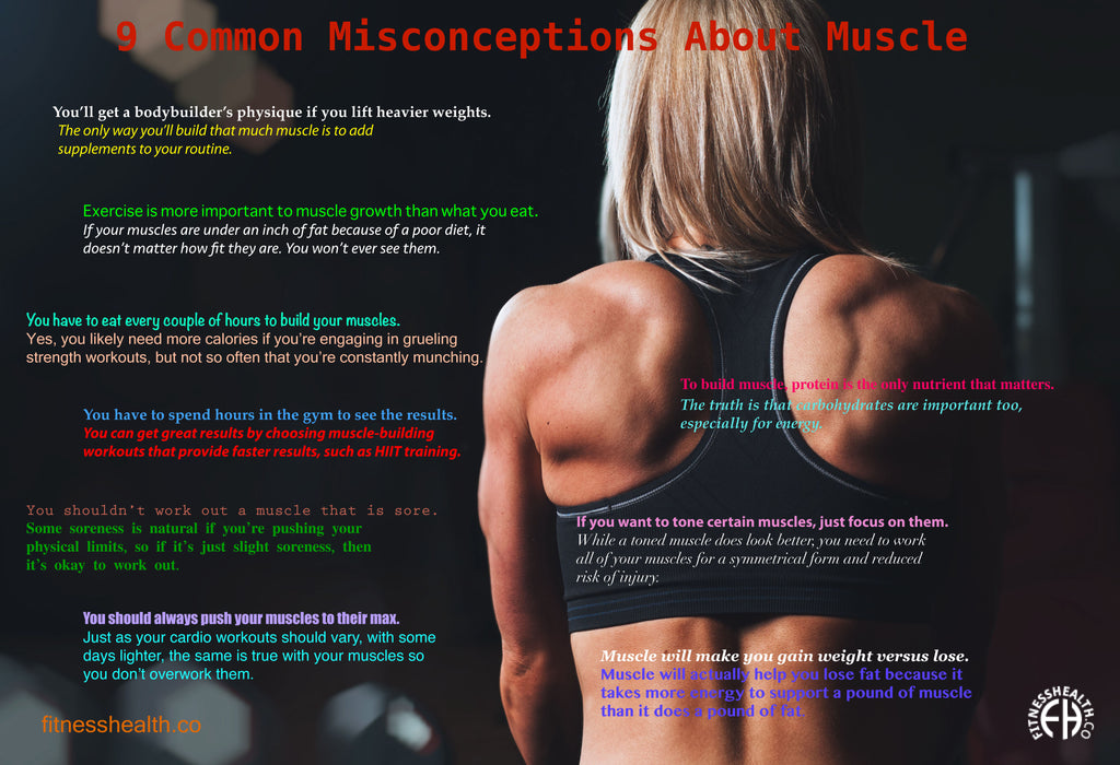 9 Common Misconceptions About Muscle by Rene Harwood