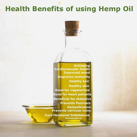 Health Benefits of using Hemp Oil