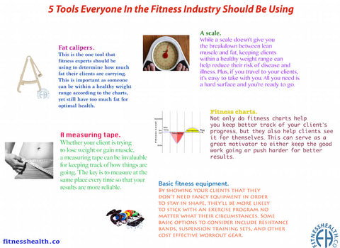 5 tools of fitness