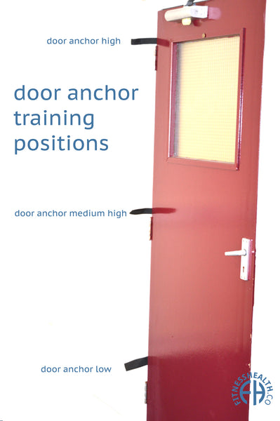 Door Anchor Placement Points For Resistance Band And