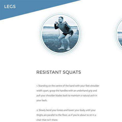The Resistance Band Exercise Training Ebook - Fitness Health   - 2