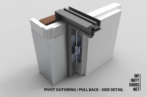 Pivot Outswing Pull Right