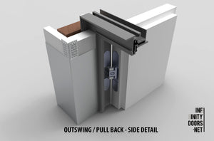 Outswing Pull left <span>Pre-Hung Single Door | Left hand outswing door