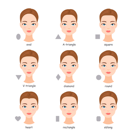 Cool Finding The Most Flattering Hairstyle For Your Face Shape Schematic Wiring Diagrams Amerangerunnerswayorg