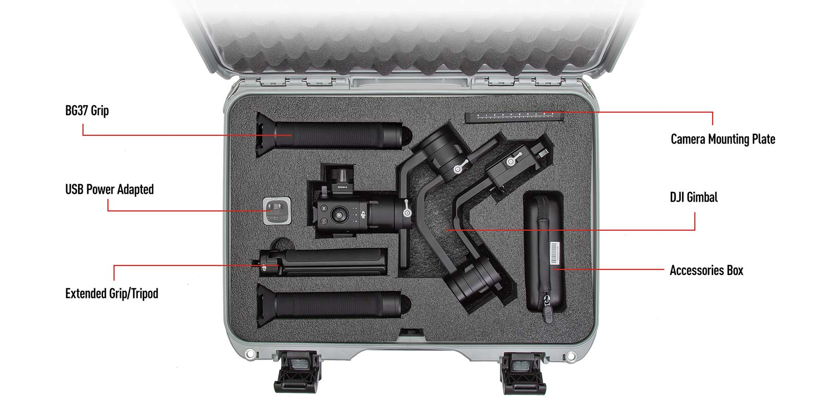Features of the DJI Ronin-S Hard CAses