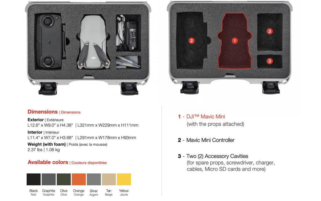 Specifications for the Nanuk 909 DJI Mavic Mini Hard Case