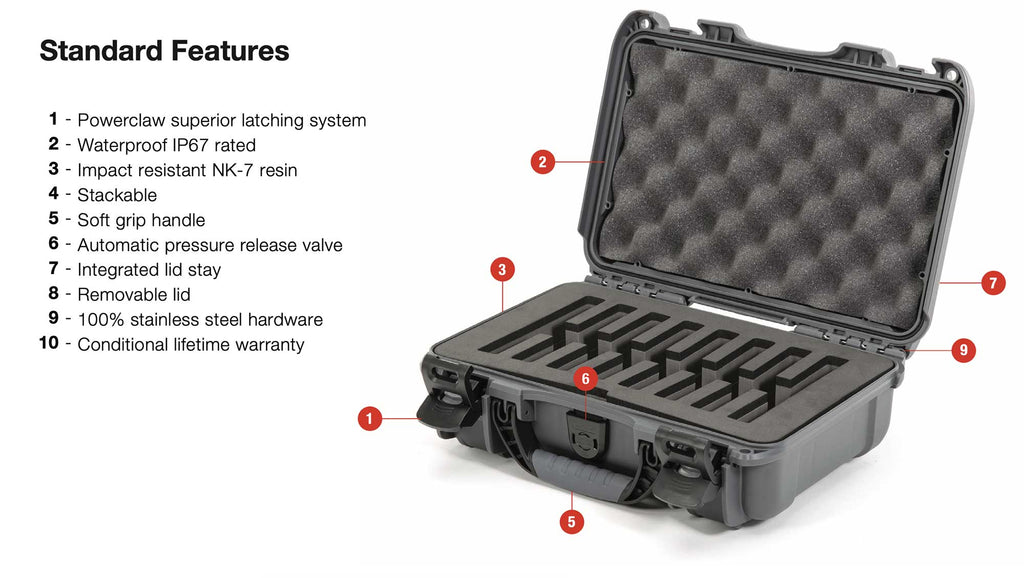 Featured of the Nanuk 909 Knife Case