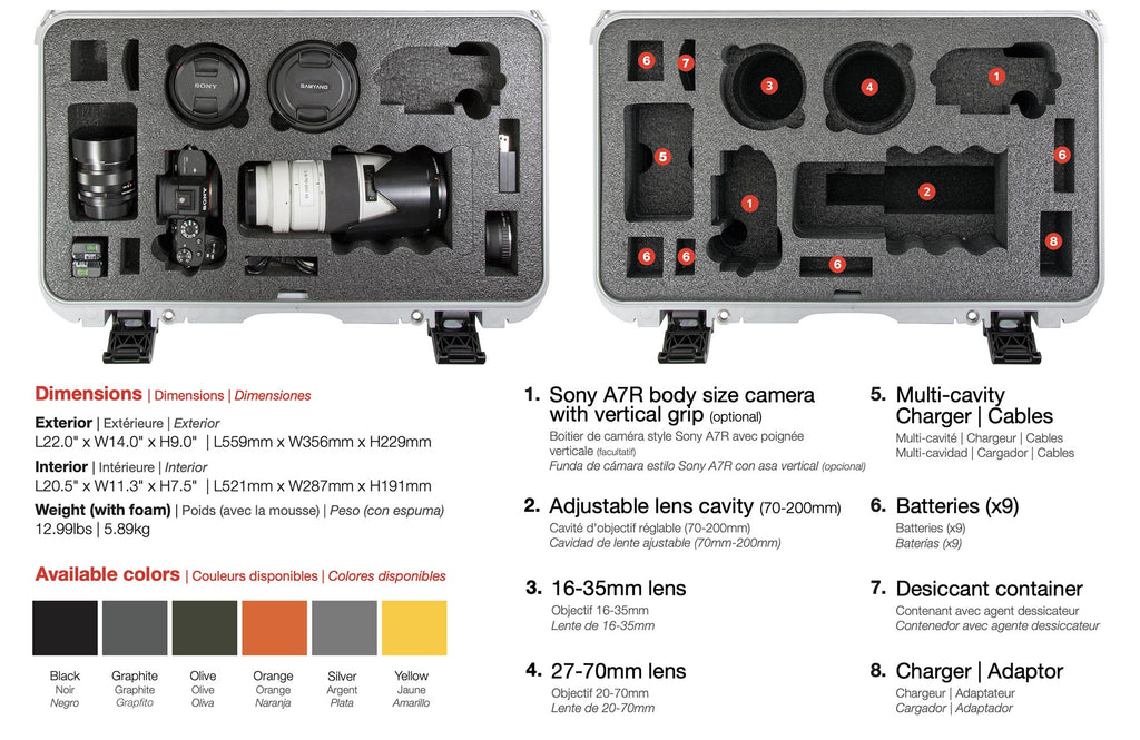 Nanuk 935 Sony A7R Camera Case Specs